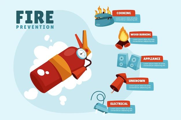 Fire safety flat design illustration