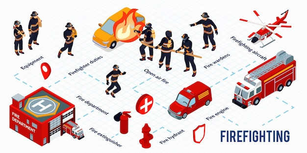 Firefighting  isometric  infographics  layout  with  extinguisher  hydrant  aircraft  fire  engine  fire  department  building  images    illustration