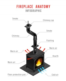 Fireplace elements isometric infographics