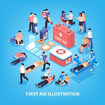 First aid isometric