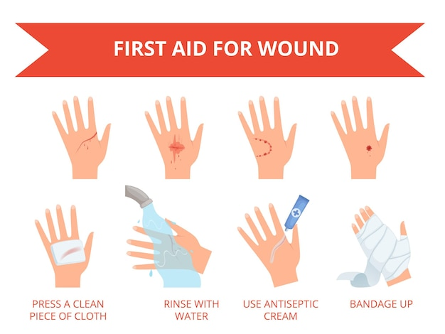 First emergency help for human hand trauma injuries dressing bandage bleeding rescue set.
