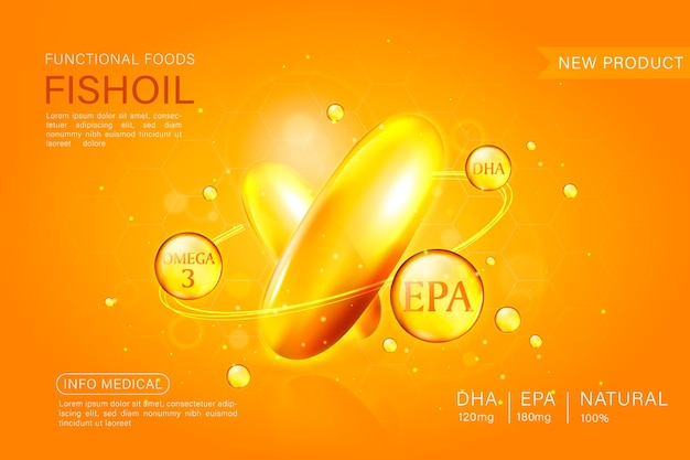 Fish oil promo template, omega-3 softgel isolated on chrome yellow background. 3d illustration.