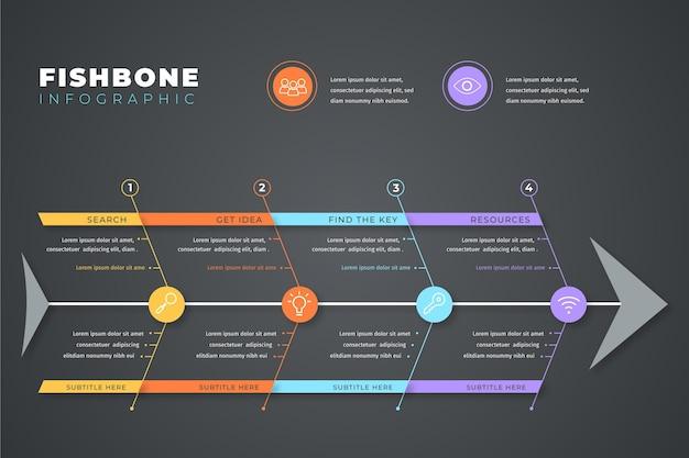 Fishbone infographic template