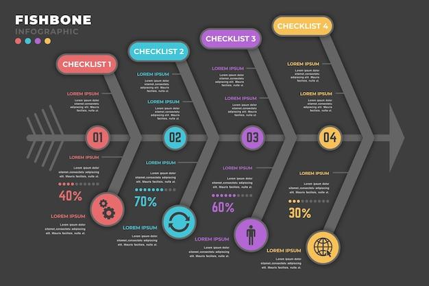 Fishbone infographic