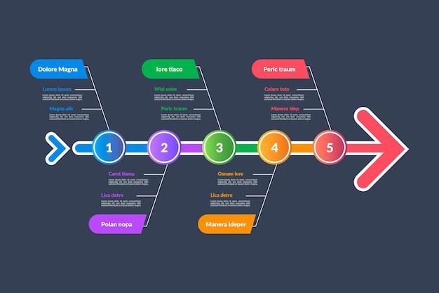 Плоский дизайн шаблона fishbone инфографики