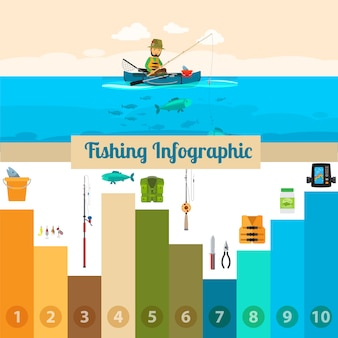 Fishing sport infographic