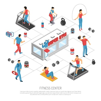 Fitness center isometric flowchart