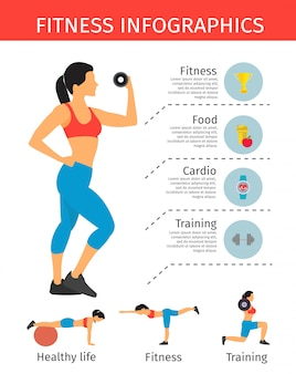 Infografica fitness in design piatto