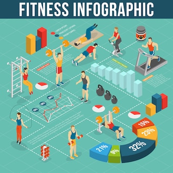 Fitness infographic set
