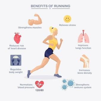 Женщина фитнеса бежит Premium векторы