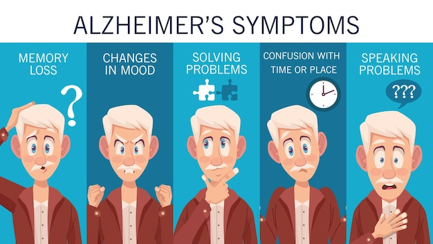 Five alzheimers symptoms