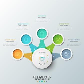 Пять красочных круглых элементов с линейными пиктограммами внутри размещены вокруг основного круга и соединены с ним. концепция из 5 вариантов на выбор. креативный инфографический дизайн-макет.
