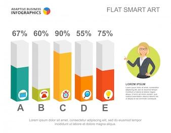 Five columns bar chart template for presentation