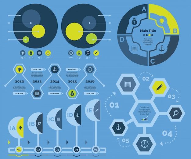 Установлены пять шаблонов диаграмм финансовых диаграмм