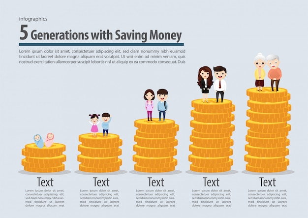 Five generation with saving money collection infographic