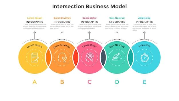 Пять пересекающихся красочных круглых элементов размещены в горизонтальном ряду. творческий инфографический шаблон дизайна. концепция 5 этапов бизнес-проекта. плоские векторные иллюстрации для отчета, презентации.