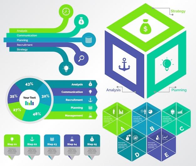 Set di cinque modelli di gestione