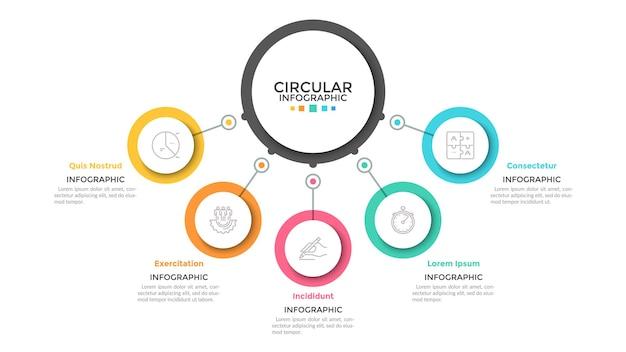 Пять разноцветных кругов, связанных с основным круглым элементом в центре, 5 особенностей концепции бизнес-процесса. минималистский инфографический шаблон дизайна. векторная иллюстрация для презентации, веб-сайта.