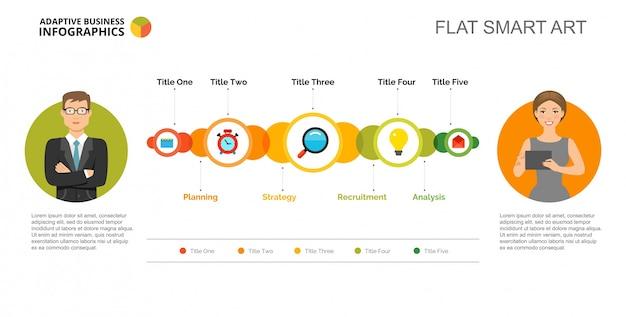 Cinque opzioni di modello di presentazione della strategia