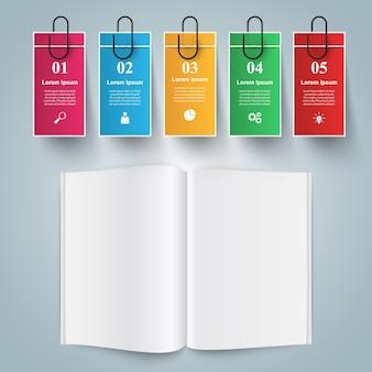 Five paper items