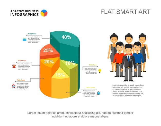 Five sectors 3d pie chart. percentage infographic design, editable template.