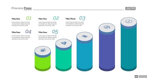 5つのステップのプロセスチャート。棒グラフ、円柱図、編集可能なテンプレート。