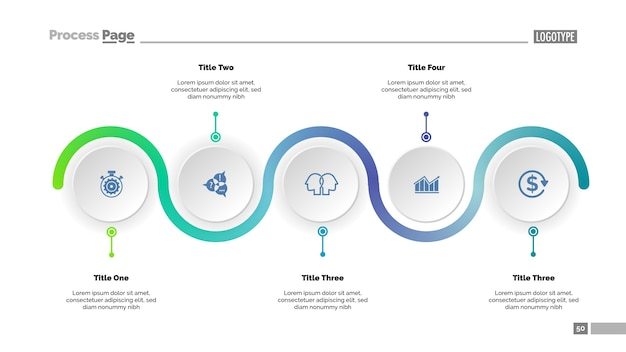 Шаблон технологической карты с пятью шагами