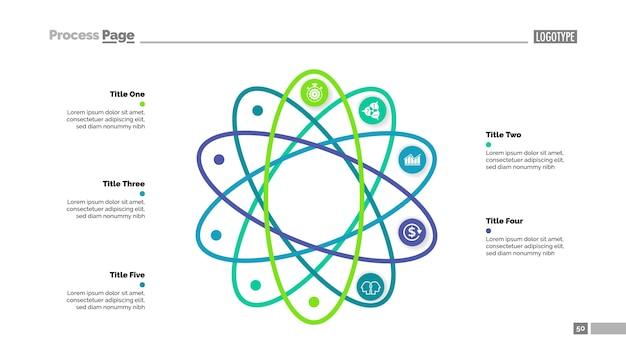 Five steps atom model slide template