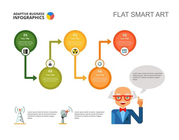 Modello di concetto di tecnologia di cinque passi