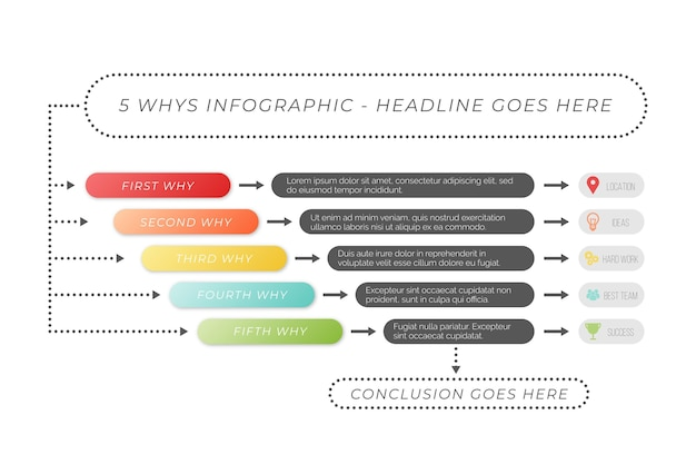 Five whys infographic concept