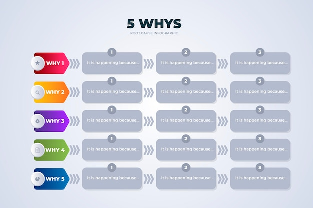Five whys infographic template in flat design