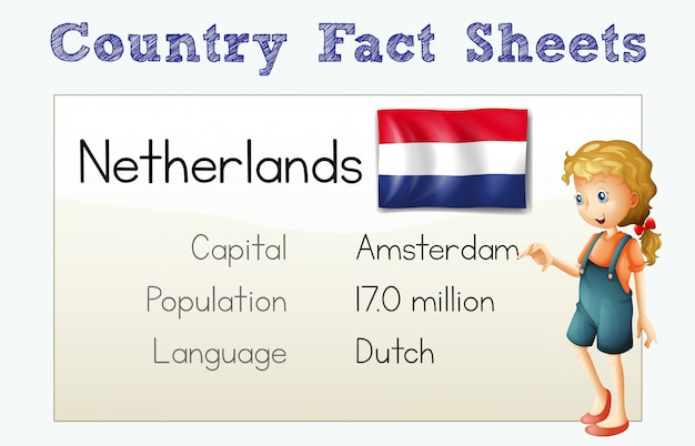 Flashcard for country fact of netherlands