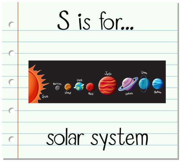 Flashcard 문자 s는 태양계용입니다.