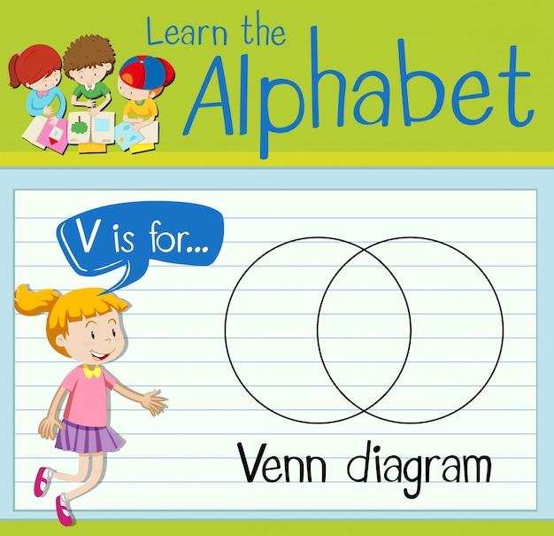 Flashcard letter v is for venn diagram