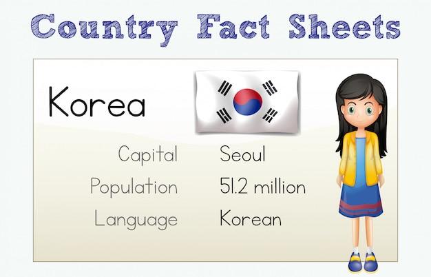韓国の国の事実のためのflashcard