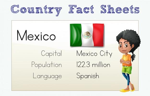 メキシコのflashcardテンプレート