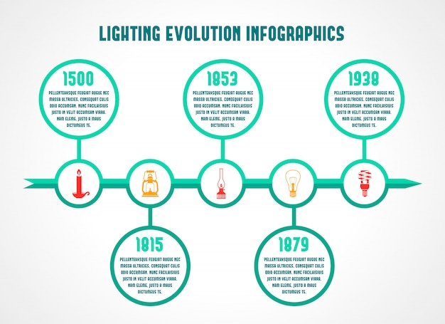 Flashlight and lamps energy saving timeline infographic vector illustration