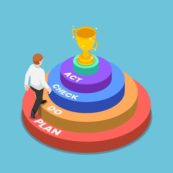 Flat 3d isometric businessman walking up pdca plan do check act ladder to success trophy. continuous process improvement and business management concept.