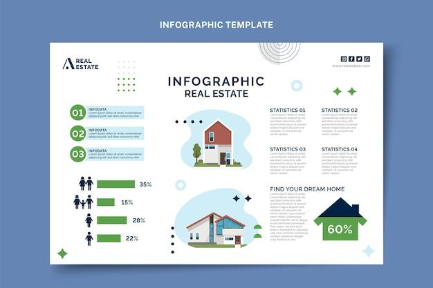 Плоские абстрактные геометрические инфографики недвижимости