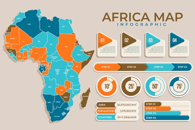 Flat africa map infographic