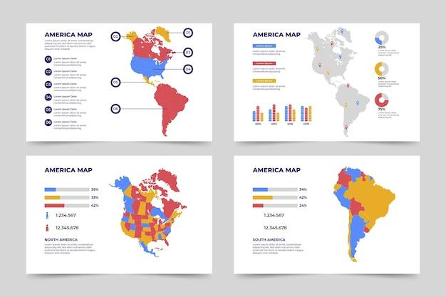 フラットアメリカ地図インフォグラフィック