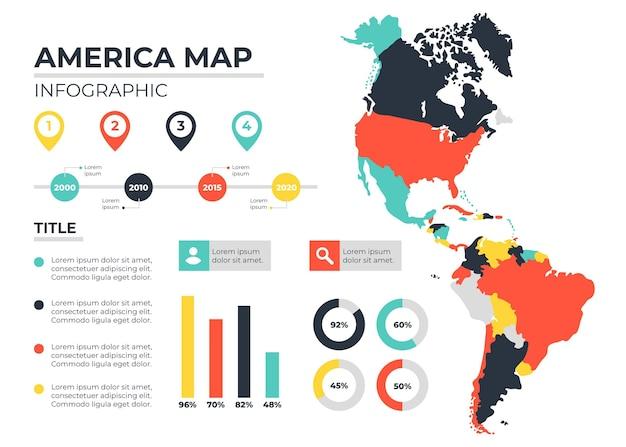 Flat america map infographic