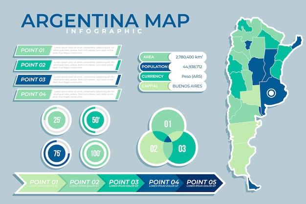 Piatto mappa argentina infografica