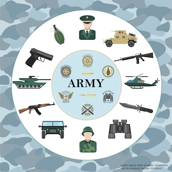 Flat army round composition with officer soldier armored car tank helicopter weapon binoculars grenade military badges on camouflage