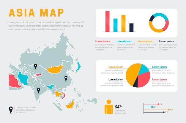 フラットアジアマップインフォグラフィック