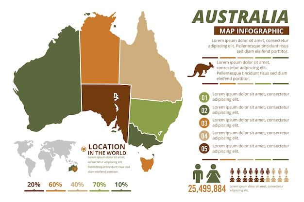 Flat australia map infographic template