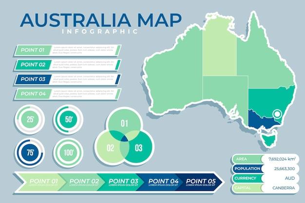 Плоская австралия карта инфографики