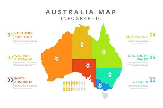 Flat australia map infographic