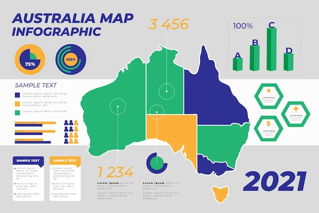 フラットオーストラリア地図インフォグラフィック