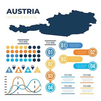 Плоская австрия карта инфографики